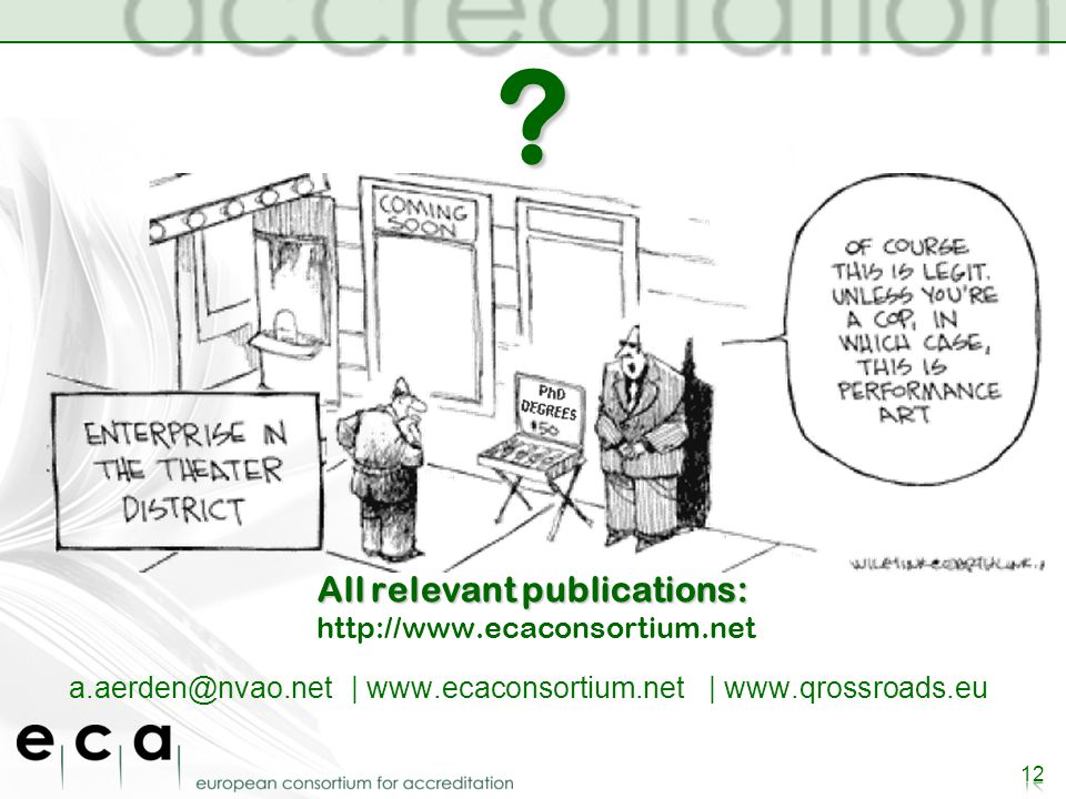 All relevant publications: .