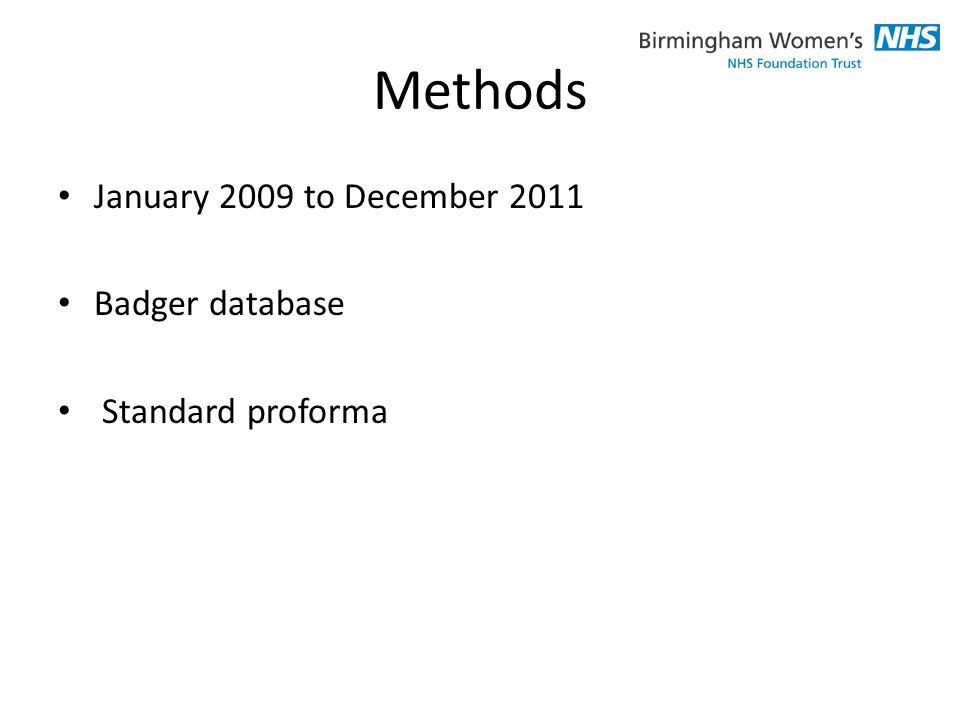 Methods January 2009 to December 2011 Badger database Standard proforma