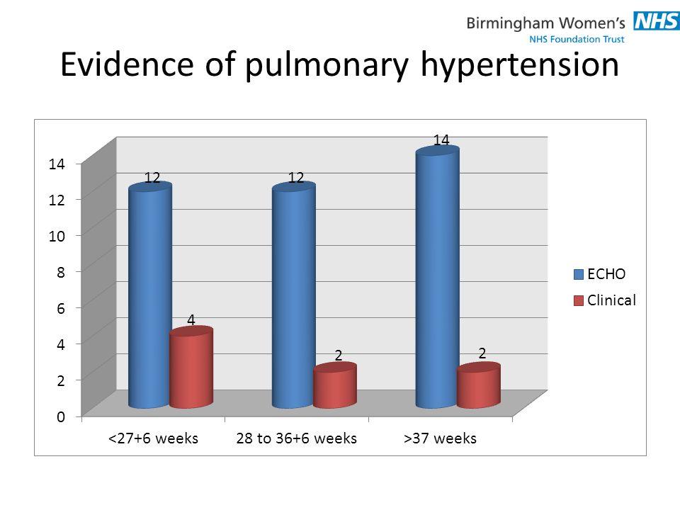 Evidence of pulmonary hypertension
