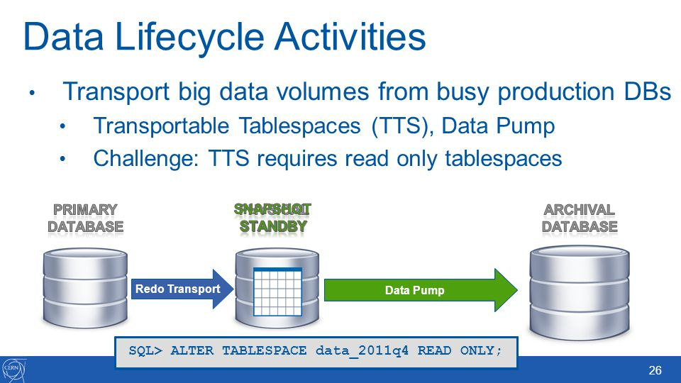 26 SQL> ALTER TABLESPACE data_2011q1 READ ONLY; Data Lifecycle Activities Redo Transport Transportable Tablespaces Transport big data volumes from bus