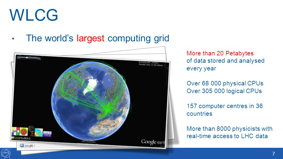 7 WLCG The worlds largest computing grid More than 20 Petabytes of data stored and analysed every year Over 68 000 physical CPUs Over 305 000 logical