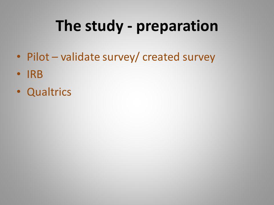 The study - preparation Pilot – validate survey/ created survey IRB Qualtrics