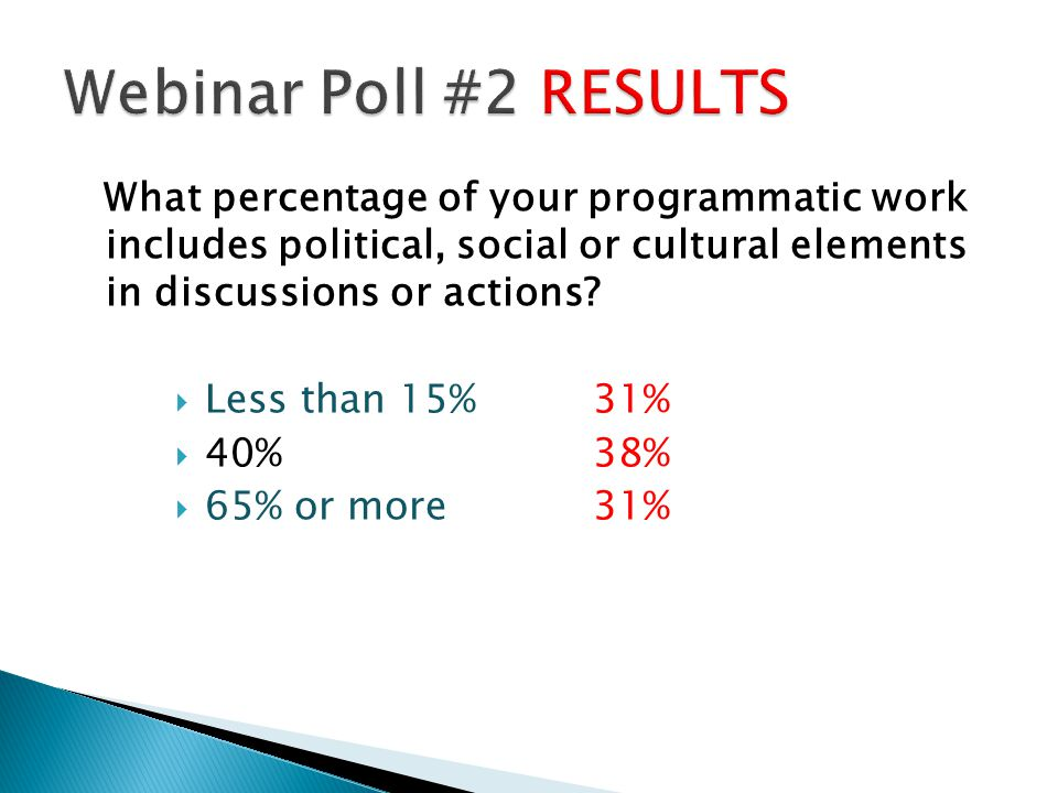 What percentage of your programmatic work includes political, social or cultural elements in discussions or actions? Less than 15% 31% 40%38% 65% or m