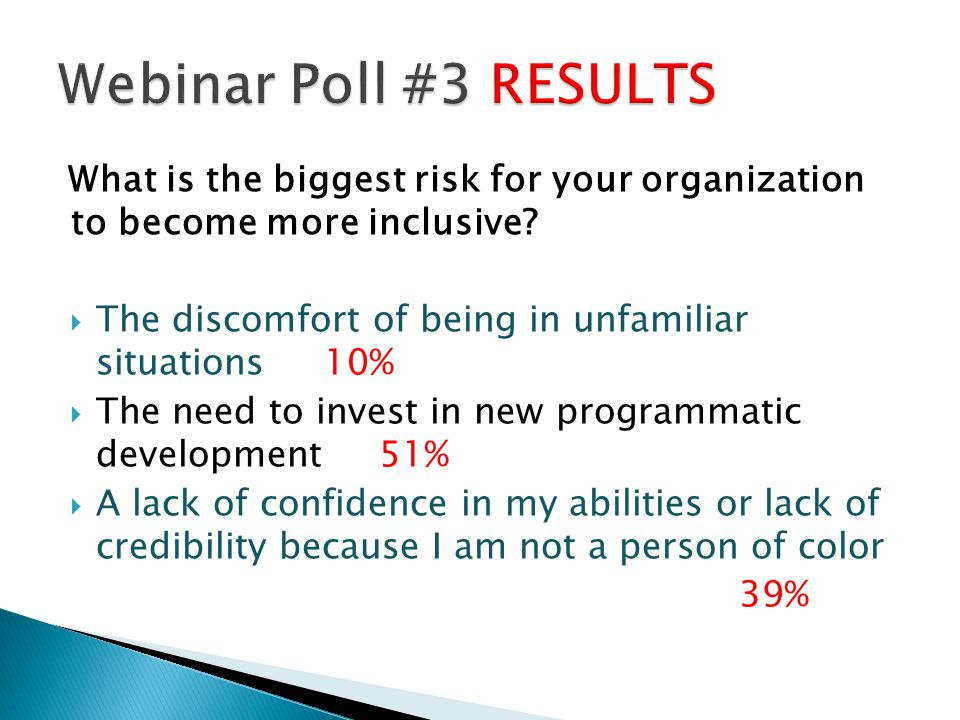 What is the biggest risk for your organization to become more inclusive? The discomfort of being in unfamiliar situations 10% The need to invest in ne