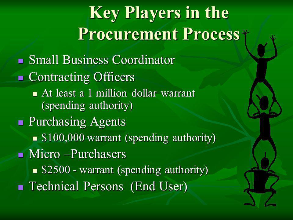 Key Players in the Procurement Process Small Business Coordinator Small Business Coordinator Contracting Officers Contracting Officers At least a 1 mi