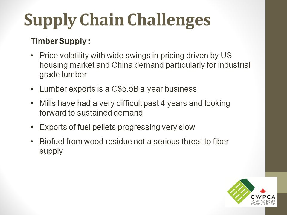 Supply Chain Challenges Timber Supply : Price volatility with wide swings in pricing driven by US housing market and China demand particularly for ind