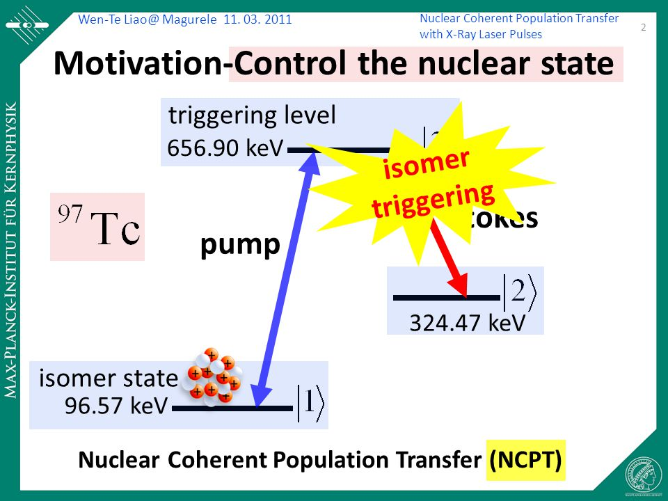 Wen-Te Liao@ Magurele 11. 03. 2011 Nuclear Coherent Population Transfer with X-Ray Laser Pulses Motivation-Control the nuclear state 2 isomer state 96