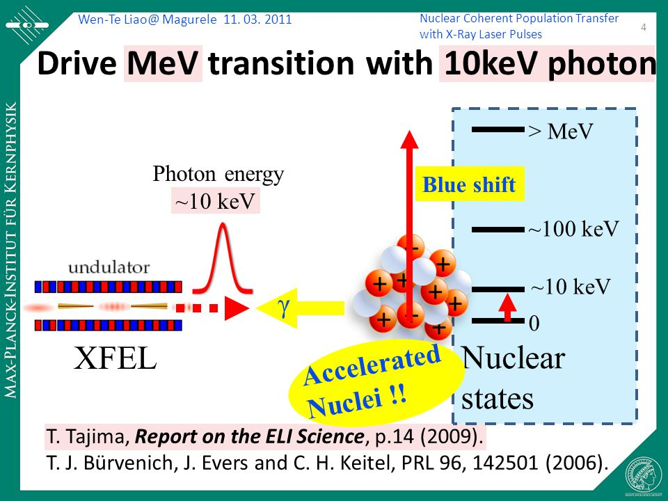 Wen-Te Liao@ Magurele 11. 03. 2011 Nuclear Coherent Population Transfer with X-Ray Laser Pulses Drive MeV transition with 10keV photon 4 XFEL Photon e