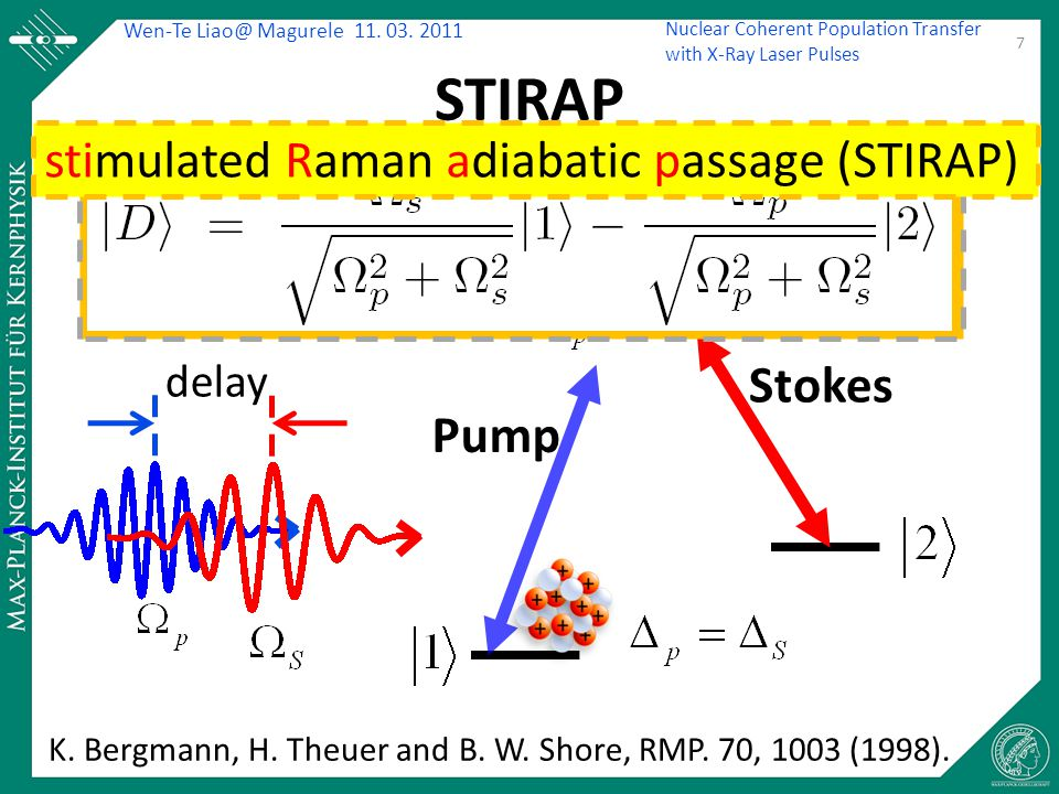 Wen-Te Liao@ Magurele 11. 03. 2011 Nuclear Coherent Population Transfer with X-Ray Laser Pulses STIRAP Stokes Pump delay 7 K. Bergmann, H. Theuer and