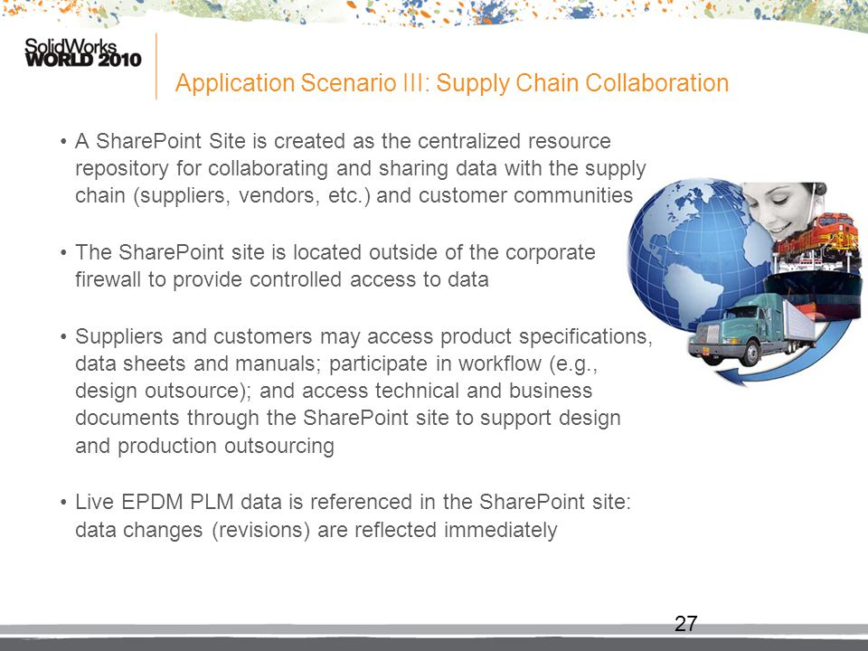 Application Scenario III: Supply Chain Collaboration A SharePoint Site is created as the centralized resource repository for collaborating and sharing