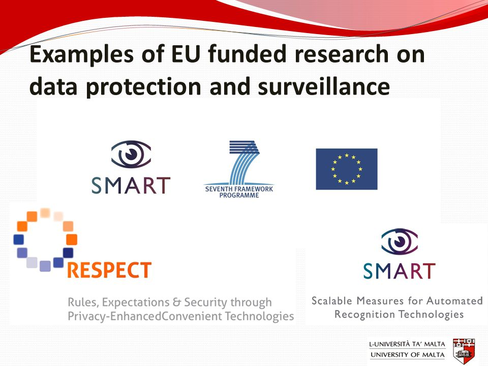 Examples of EU funded research on data protection and surveillance