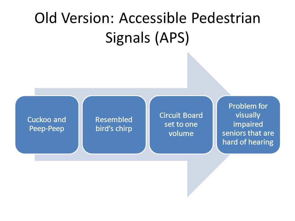 Old Version: Accessible Pedestrian Signals (APS) Cuckoo and Peep-Peep Resembled birds chirp Circuit Board set to one volume Problem for visually impai