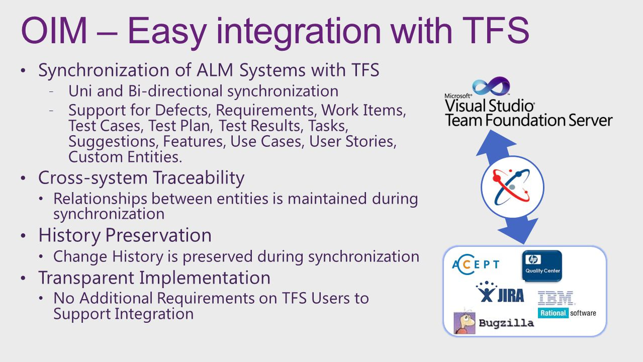 OIM – Easy integration with TFS Synchronization of ALM Systems with TFS - Uni and Bi-directional synchronization - Support for Defects, Requirements,