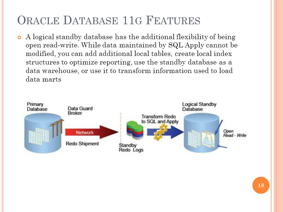 O RACLE D ATABASE 11 G F EATURES A logical standby database has the additional flexibility of being open read-write. While data maintained by SQL Appl