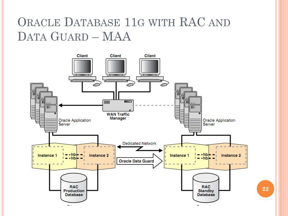 O RACLE D ATABASE 11 G WITH RAC AND D ATA G UARD – MAA 22