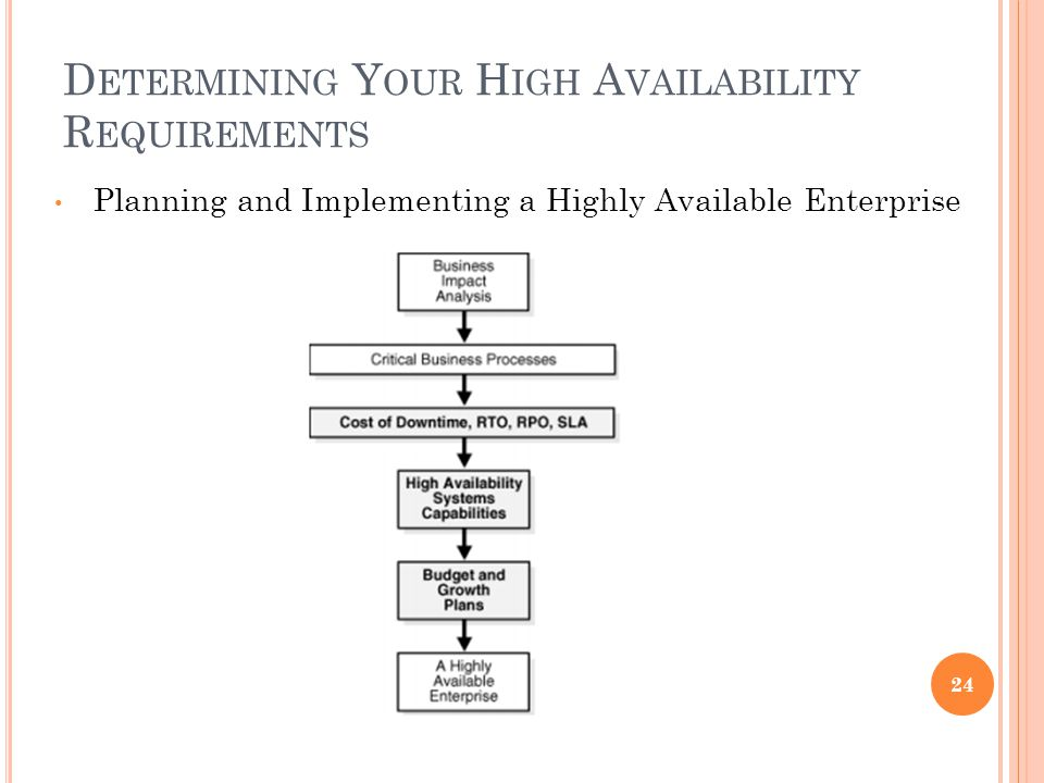 D ETERMINING Y OUR H IGH A VAILABILITY R EQUIREMENTS Planning and Implementing a Highly Available Enterprise 24