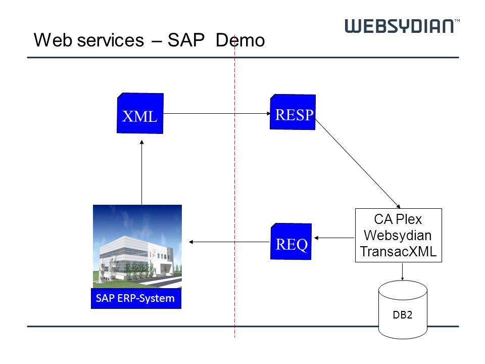 XML Web services – SAP Demo REQ CA Plex Websydian TransacXML RESP SAP ERP-System DB2