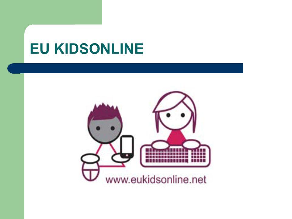 EU KIDSONLINE