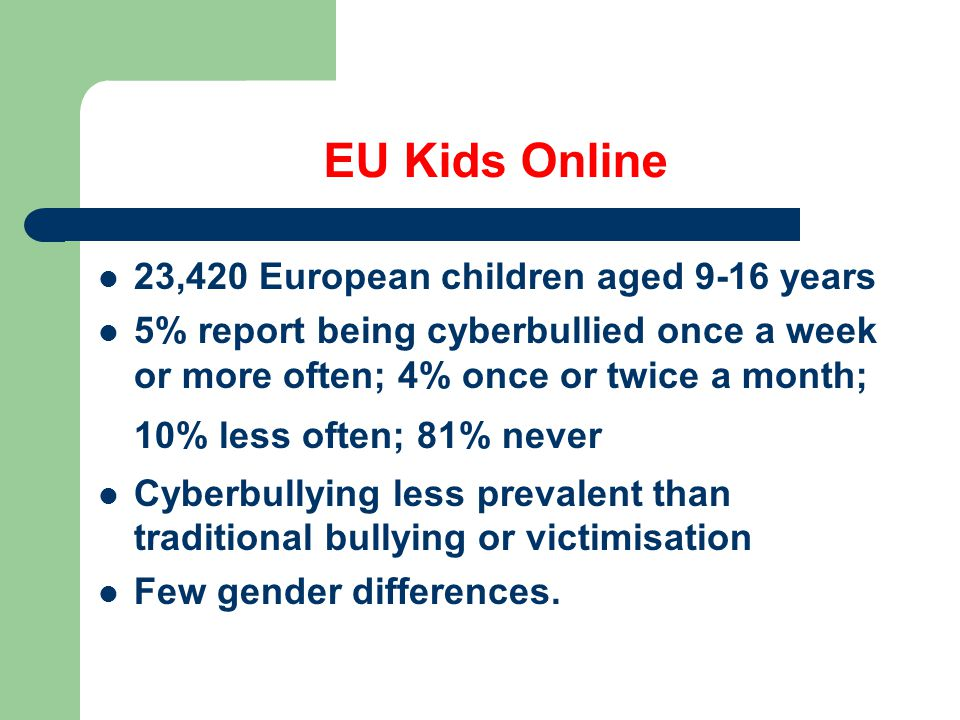 EU Kids Online 23,420 European children aged 9-16 years 5% report being cyberbullied once a week or more often; 4% once or twice a month; 10% less often; 81% never Cyberbullying less prevalent than traditional bullying or victimisation Few gender differences.