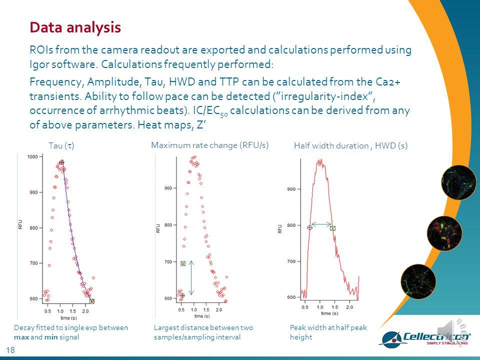 Pacing vs Spontaneously beating cells -Example data 17 EFS (35 V, 2 Hz) EFS (35 V, 1 Hz) Time (s) Spontaneous activity Pacing @ 1 Hz Pacing @ 2 Hz Flu