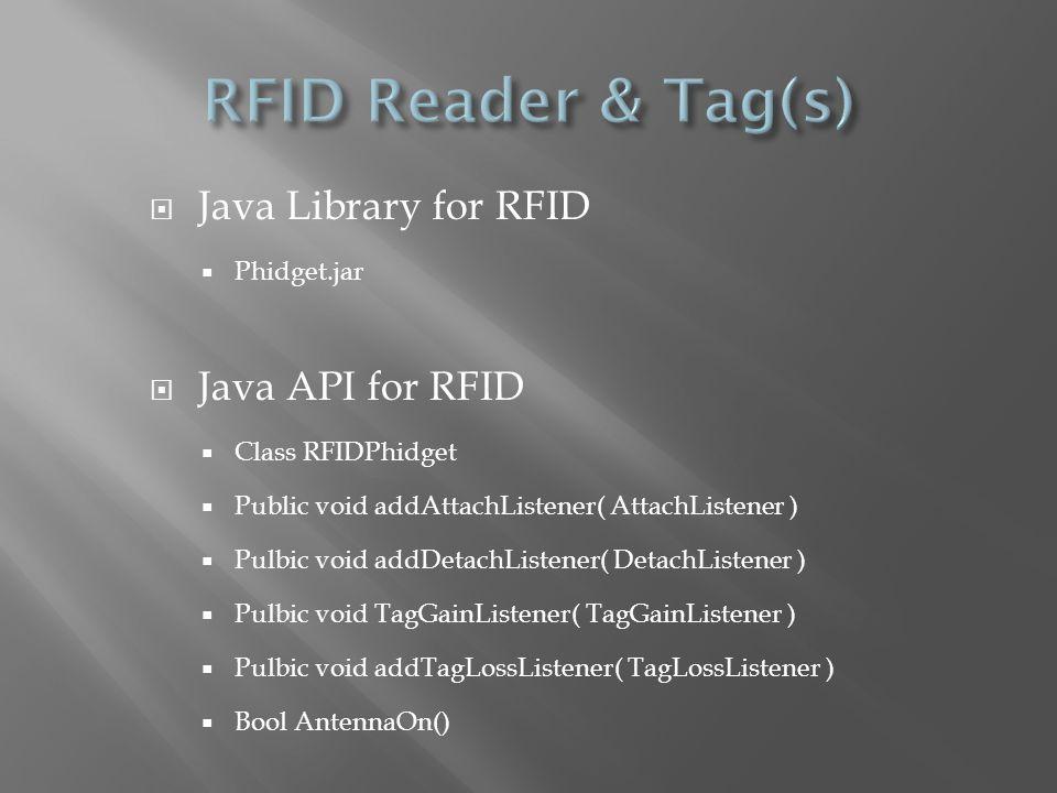 Java Library for RFID Phidget.jar Java API for RFID Class RFIDPhidget Public void addAttachListener( AttachListener ) Pulbic void addDetachListener( D