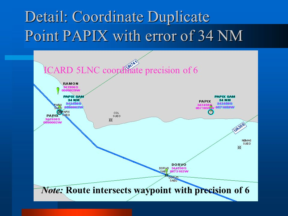 Detail: Coordinate Duplicate Point PAPIX with error of 34 NM Note: Route intersects waypoint with precision of 6 ICARD 5LNC coordinate precision of 6