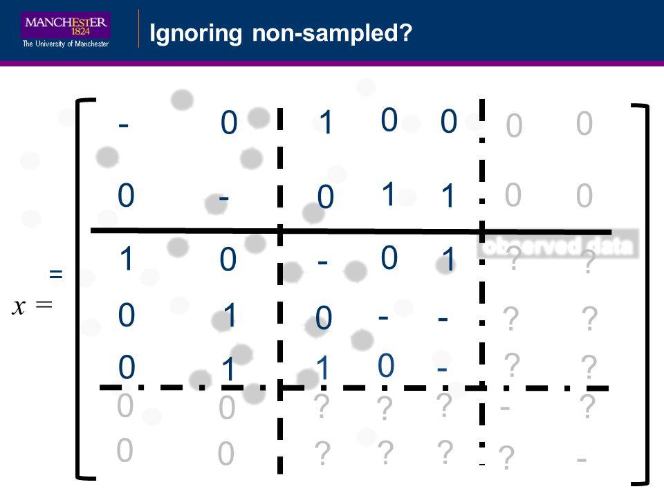 Ignoring non-sampled? = 0 0 0 1 0 1 0 0 ? 0 ? 0 ? ? ? ? 0 0 0 0 x = - - - - - 0 1 ? ? 0 1 0 ? ? 0 - 1 0 ? ? - 1 ? 0 0 1 ? 1 -