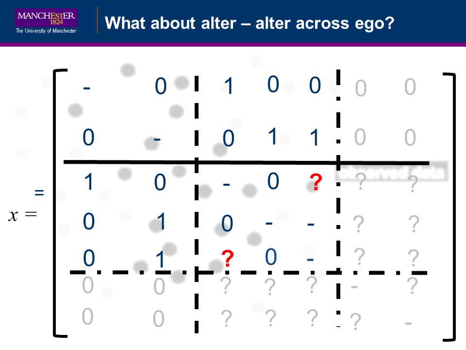 What about alter – alter across ego? = 0 0 0 1 0 1 0 0 ? 0 ? 0 ? ? ? ? 0 0 0 0 x = - - - - - 0 1 ? ? 0 1 0 ? ? 0 - 1 0 ? ? - ? ? 0 0 1 ? ? -