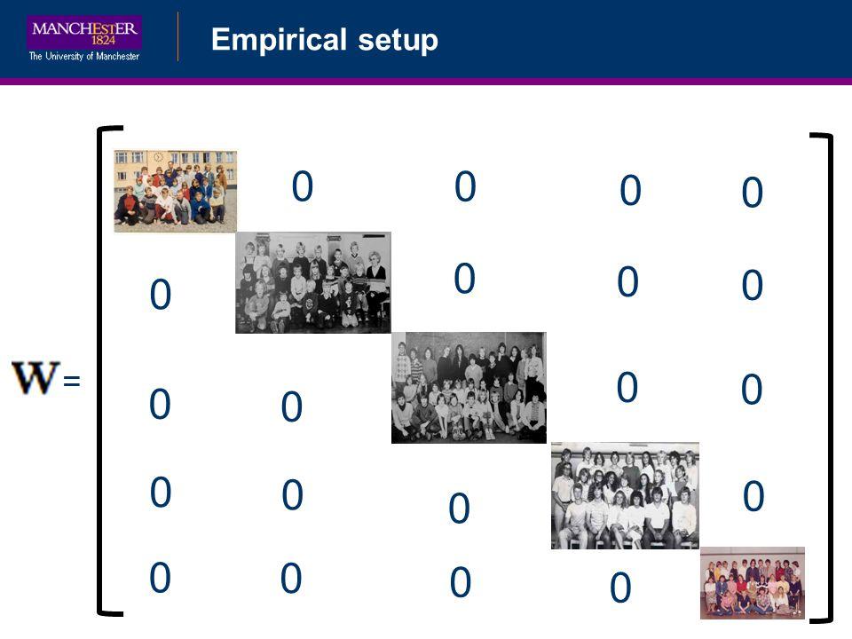 Empirical setup = 0 0 0 0 0 0 0 0 0 0 0 0 0 0 0 0 0 0 0 0