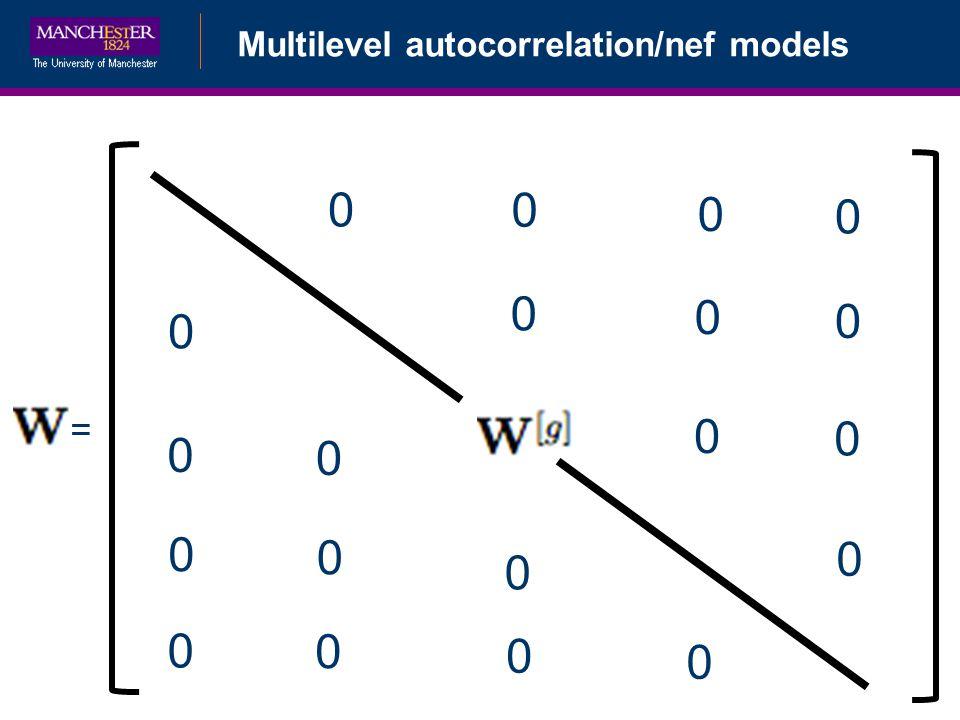 Multilevel autocorrelation/nef models = 0 0 0 0 0 0 0 0 0 0 0 0 0 0 0 0 0 0 0 0