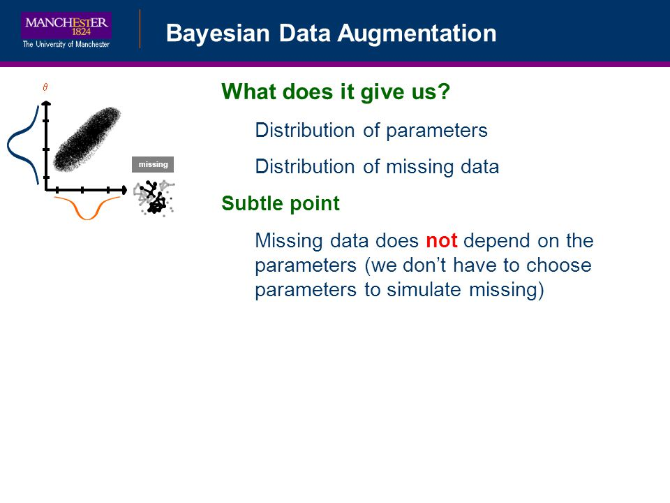 What does it give us? Distribution of parameters Distribution of missing data Subtle point Missing data does not depend on the parameters (we dont hav