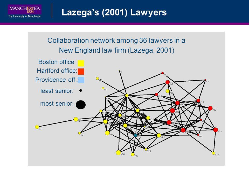Bayesian Data AugmentationLazegas (2001) Lawyers Collaboration network among 36 lawyers in a New England law firm (Lazega, 2001) Boston office: Hartfo