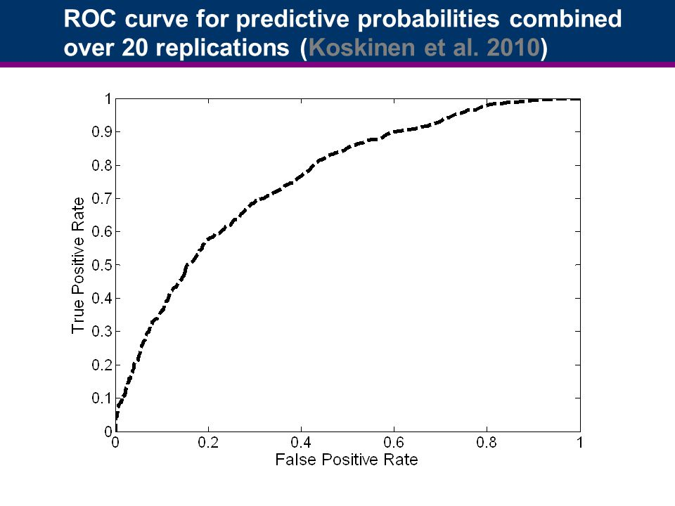 Bayesian Data Augmentation ROC curve for predictive probabilities combined over 20 replications (Koskinen et al. 2010)