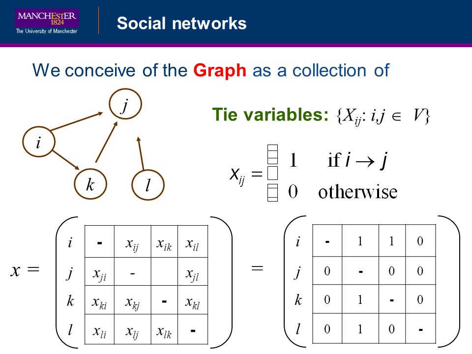 Social networks We conceive of the Graph as a collection of Tie variables: {X ij : i,j V} i - x ij x ik x il jx ji -x jl kx ki x kj - x kl lx li x lj