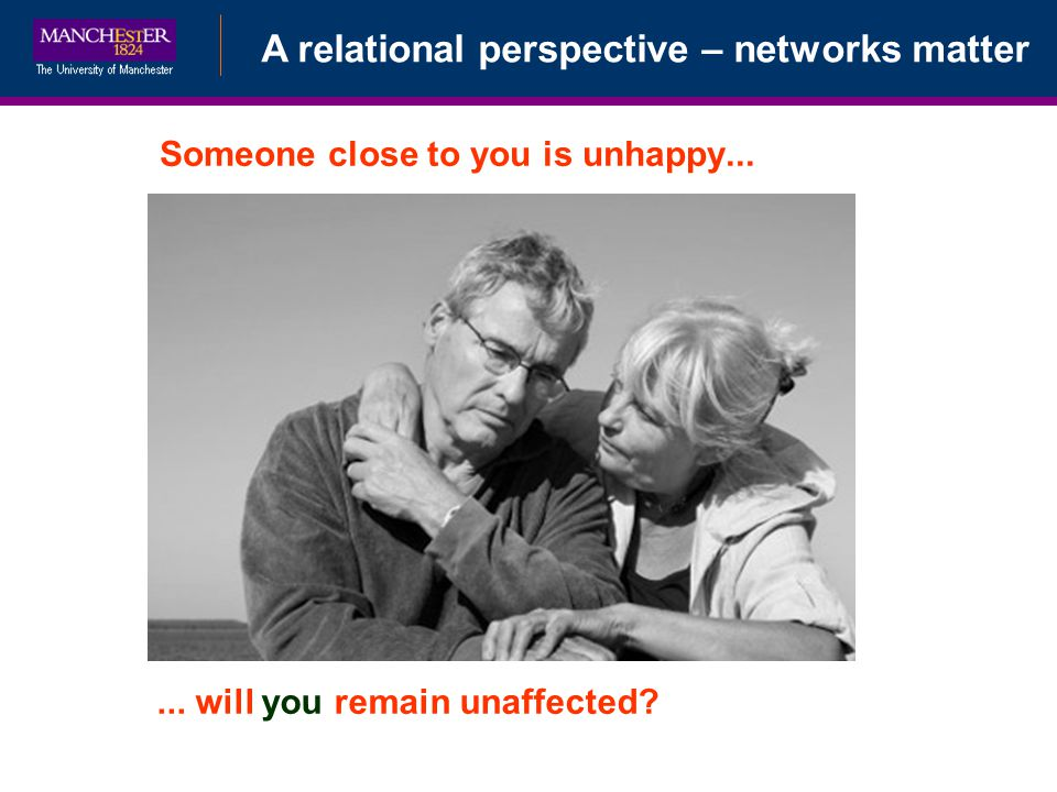 A relational perspective – networks matter Someone close to you is unhappy......