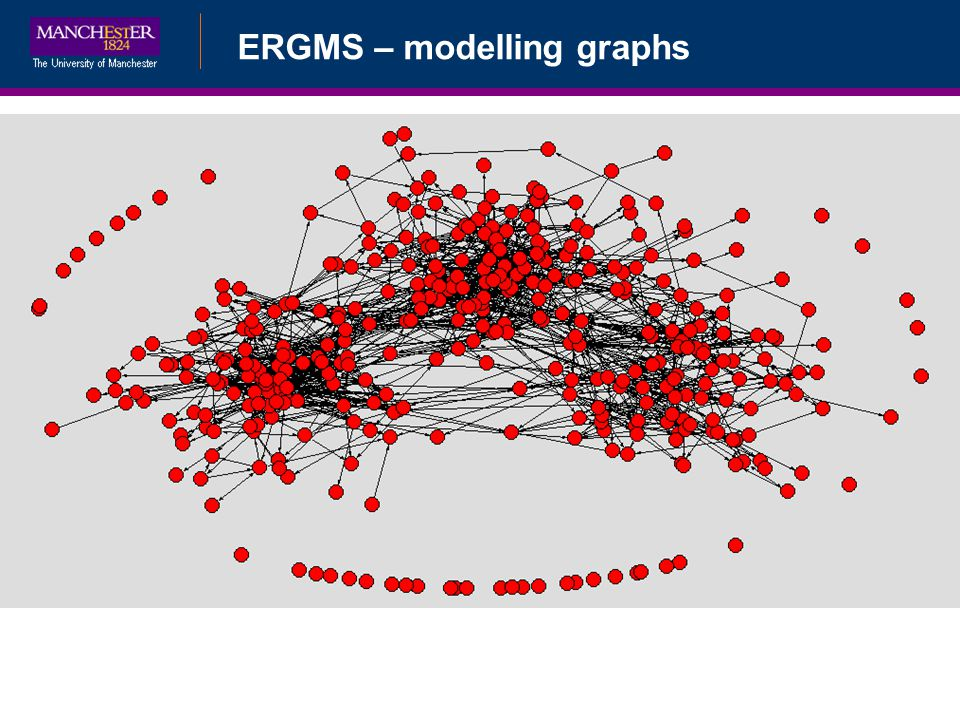 ERGMS – modelling graphs