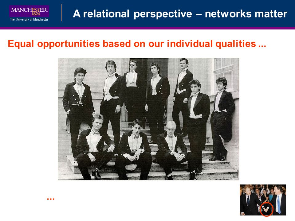 A relational perspective – networks matter Equal opportunities based on our individual qualities......