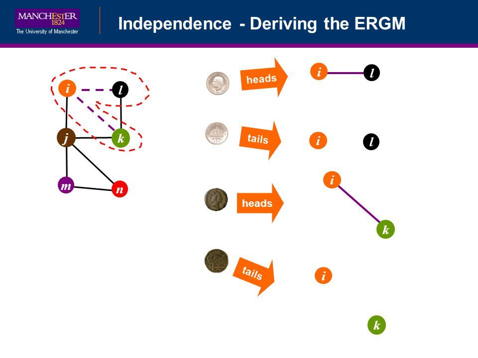 Independence - Deriving the ERGM l i j k m n heads tails l i l i heads tails i k i k