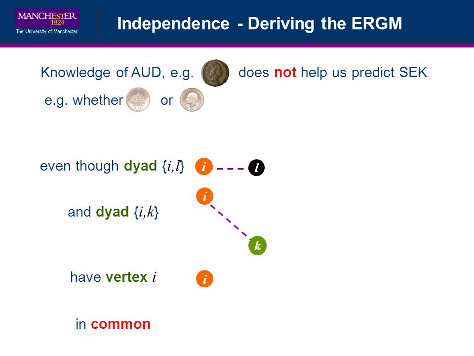 Independence - Deriving the ERGM i i k Knowledge of AUD, e.g.does not help us predict SEK e.g. whetheror even though dyad { i,l } l i and dyad { i,k }