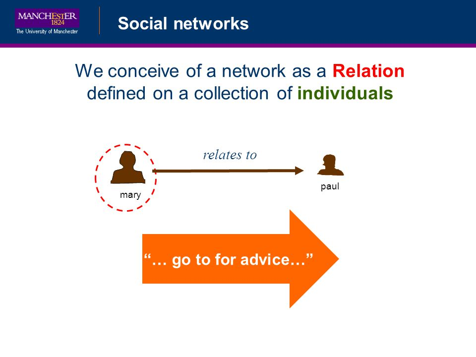 Social networks mary paul We conceive of a network as a Relation defined on a collection of individuals relates to … consider a friend…