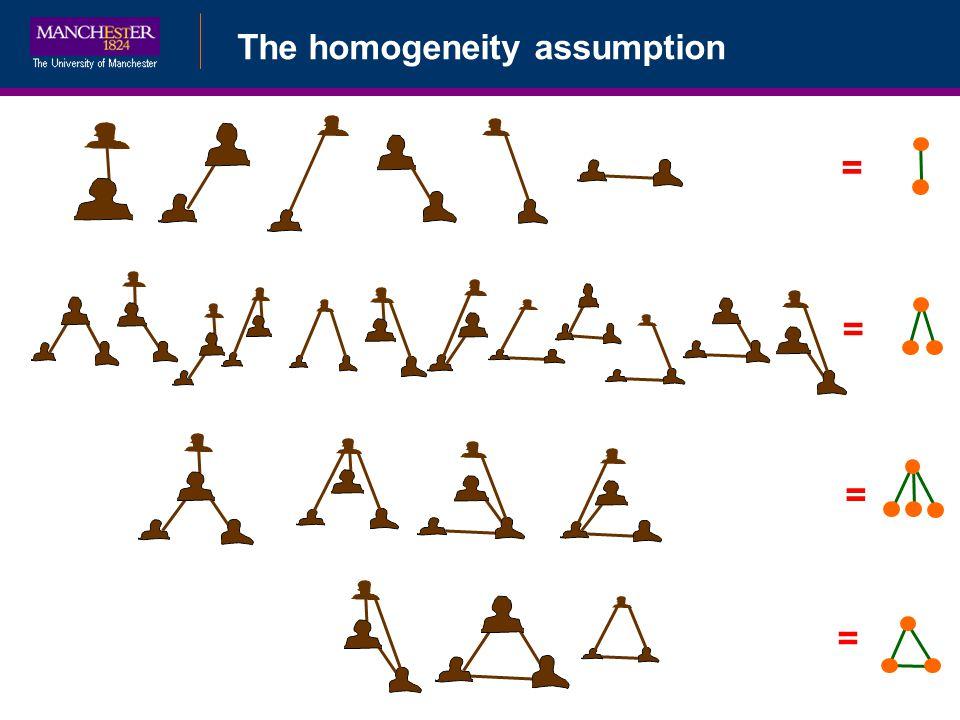 The homogeneity assumption = = = =