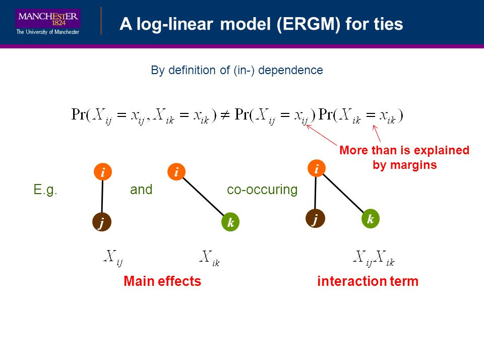 A log-linear model (ERGM) for ties By definition of (in-) dependence E.g. andco-occuring i j i j k i k Main effectsinteraction term More than is expla