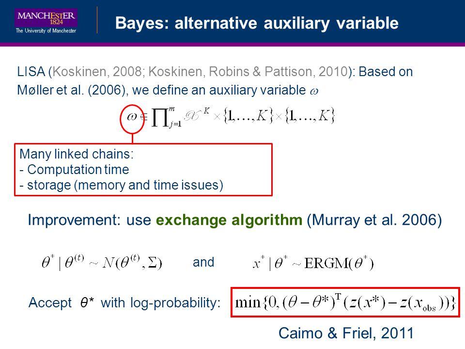 Bayes: alternative auxiliary variable LISA (Koskinen, 2008; Koskinen, Robins & Pattison, 2010): Based on Møller et al. (2006), we define an auxiliary