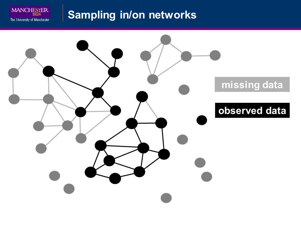 missing data observed data Sampling in/on networks