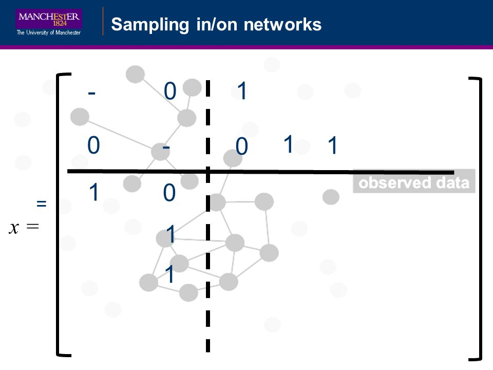 Sampling in/on networks = 0 0 1 1 x = - - 0 1 1 0 1 1