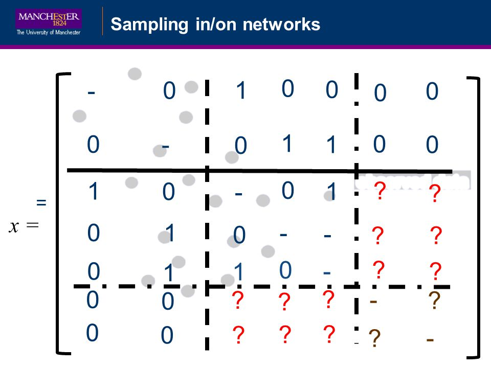 Sampling in/on networks = 0 0 0 1 0 1 0 0 . 0 . 0 .