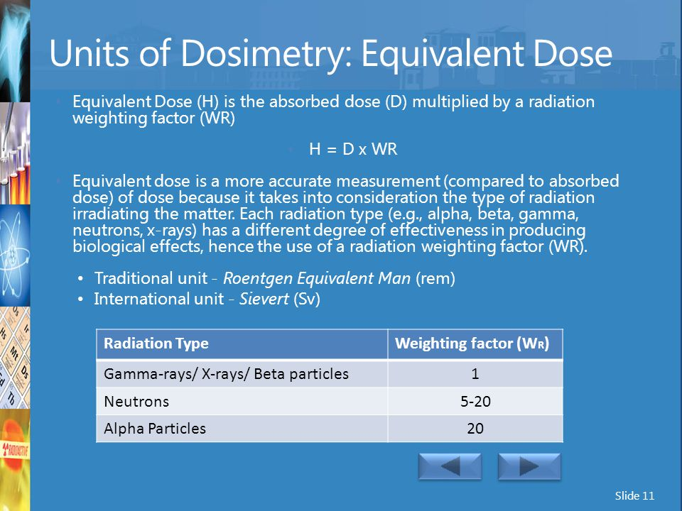 Slide 11 Units of Dosimetry: Equivalent Dose Equivalent Dose (H) is the absorbed dose (D) multiplied by a radiation weighting factor (WR) H = D x WR E