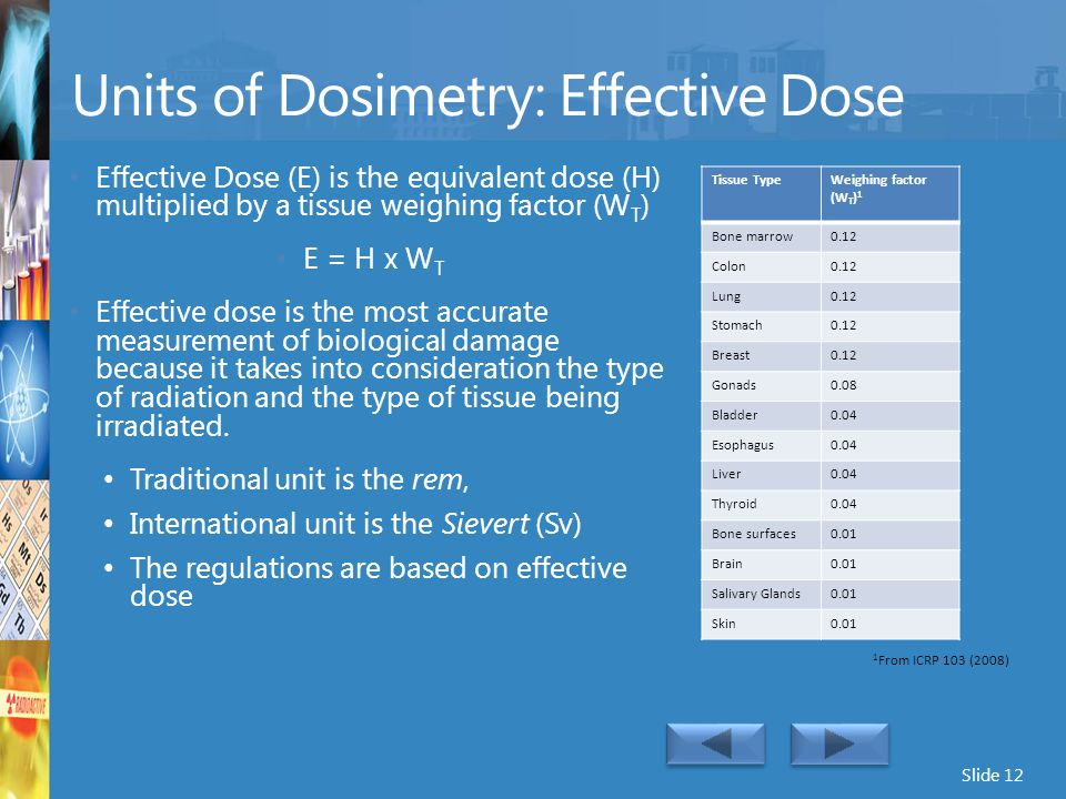 Slide 12 Units of Dosimetry: Effective Dose Effective Dose (E) is the equivalent dose (H) multiplied by a tissue weighing factor (W T ) E = H x W T Ef