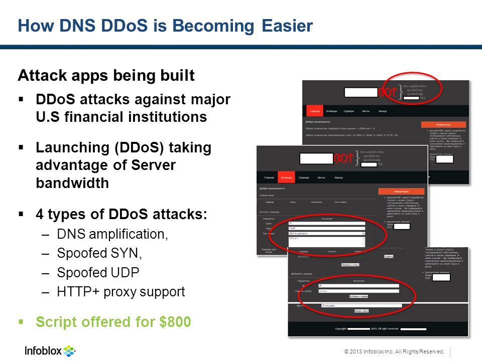 © 2013 Infoblox Inc. All Rights Reserved. Attack apps being built How DNS DDoS is Becoming Easier DDoS attacks against major U.S financial institution