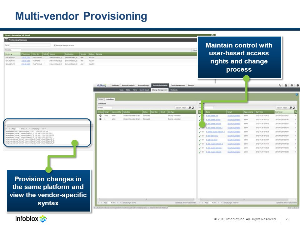 © 2013 Infoblox Inc. All Rights Reserved. Multi-vendor Provisioning Maintain control with user-based access rights and change process Provision change